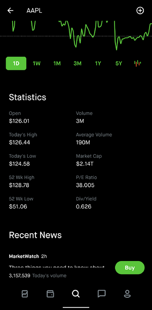 robinhood statistics section