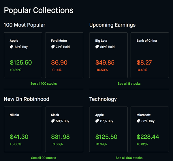 robinhood popular collections page